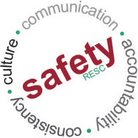 Ruhlin Company Values - Safety